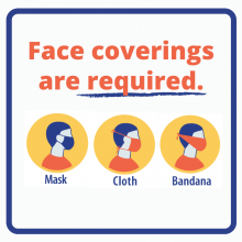 Icons demonstrating face coverings